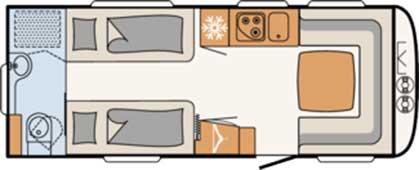Nomad 560 RET